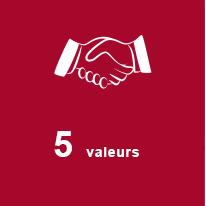Les 5 valeurs d'Adisseo