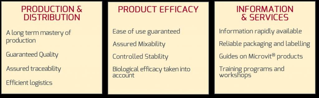 12 MCS criteria