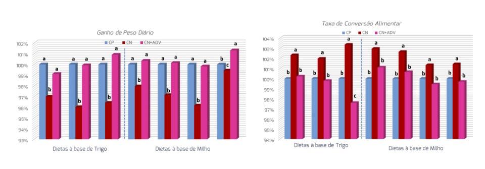 Rovabio_Adv_PR_Chart